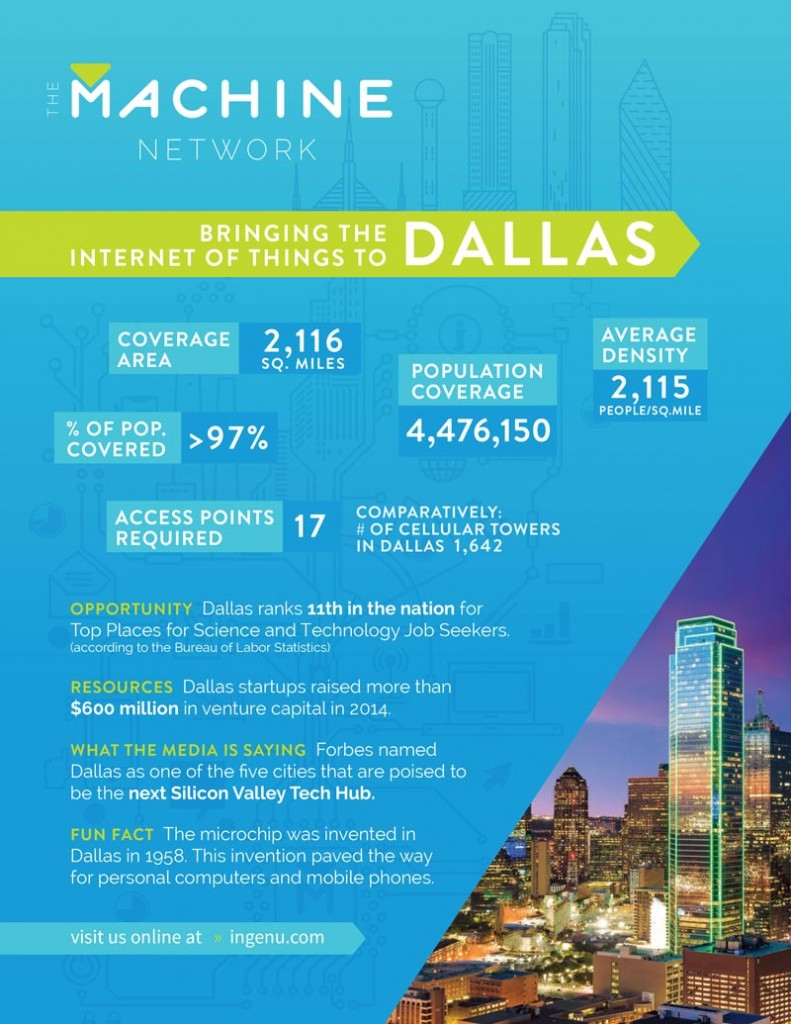Info about how the Machine Network operates in Dallas