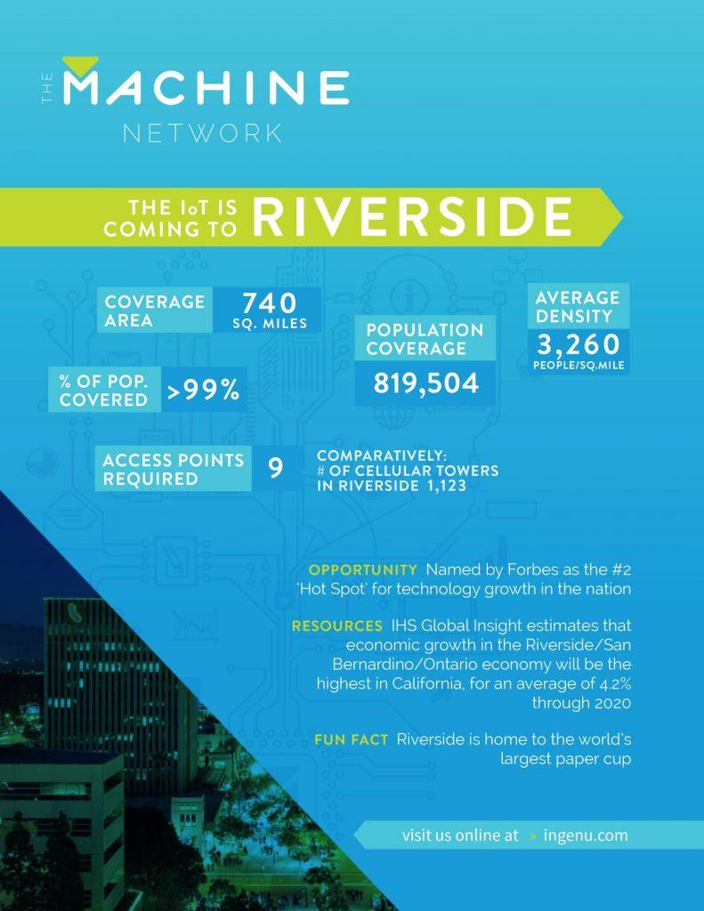 Riverside RPMA Network Info
