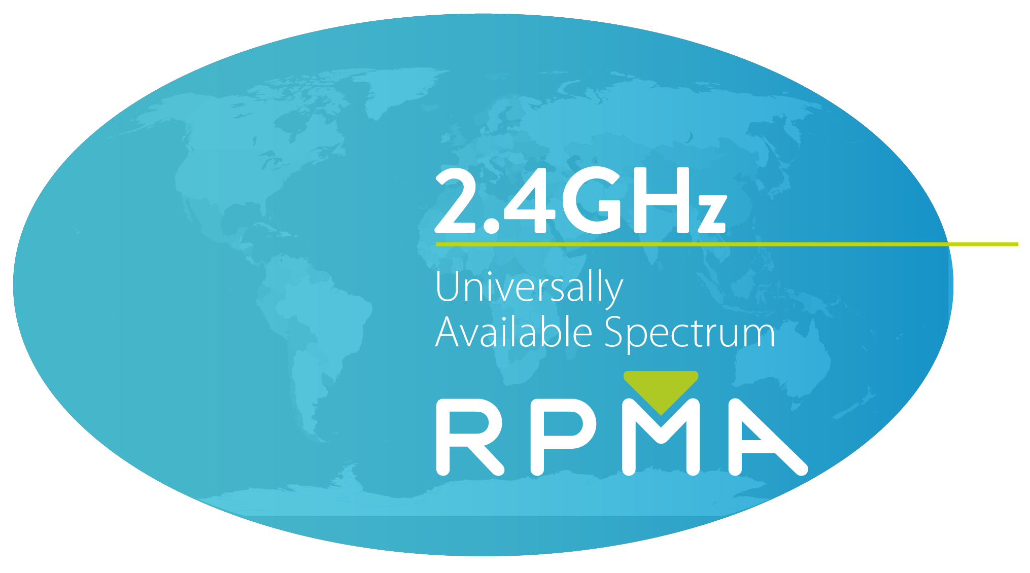One-Band 2.4GHz Spectrum