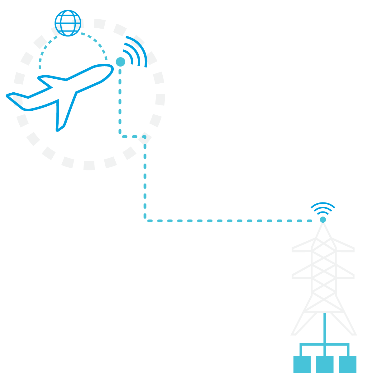 RPMA powered smart grid technology saves money and time