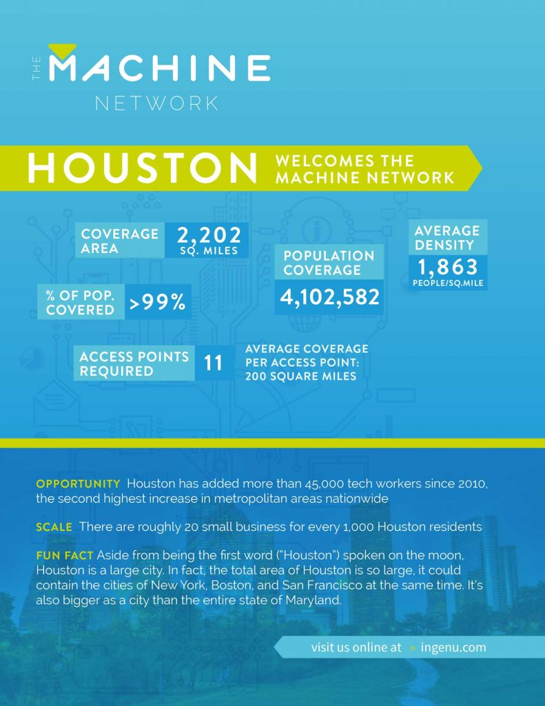 Info about how the Machine Network operates in Houston