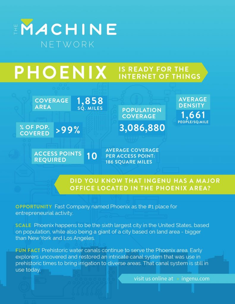 Info about how the Machine Network operates in Phoenix Arizona