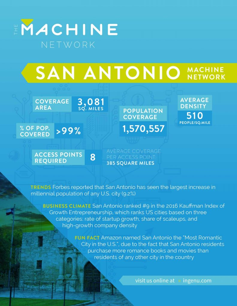 RPMA Network in San Antonio