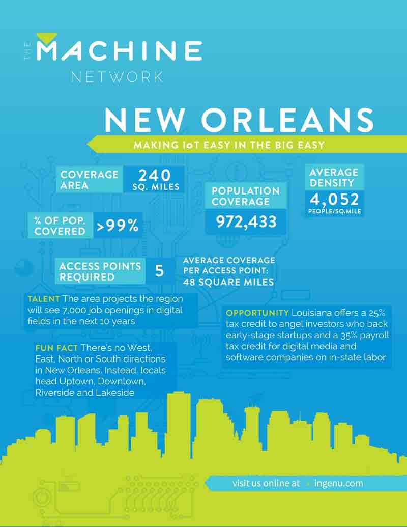 New Orleans Machine Network Data