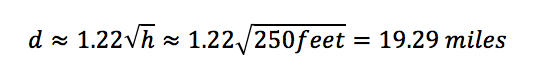 horizon calculation