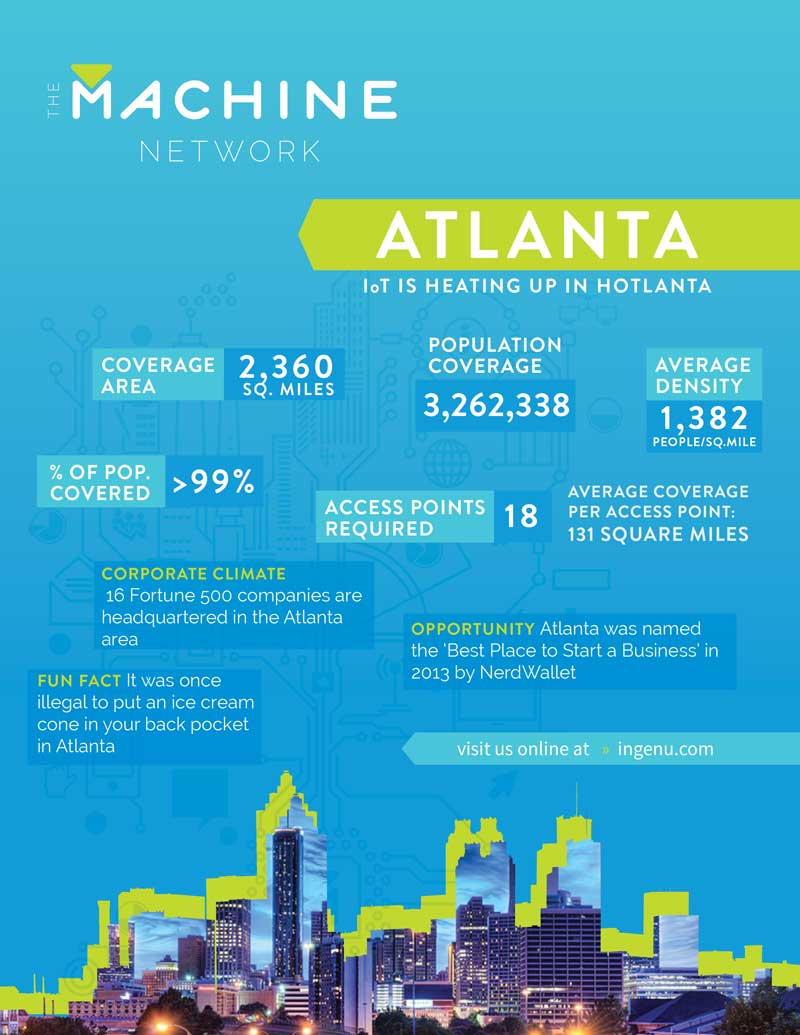 Info about the Machine Network in Atlanta