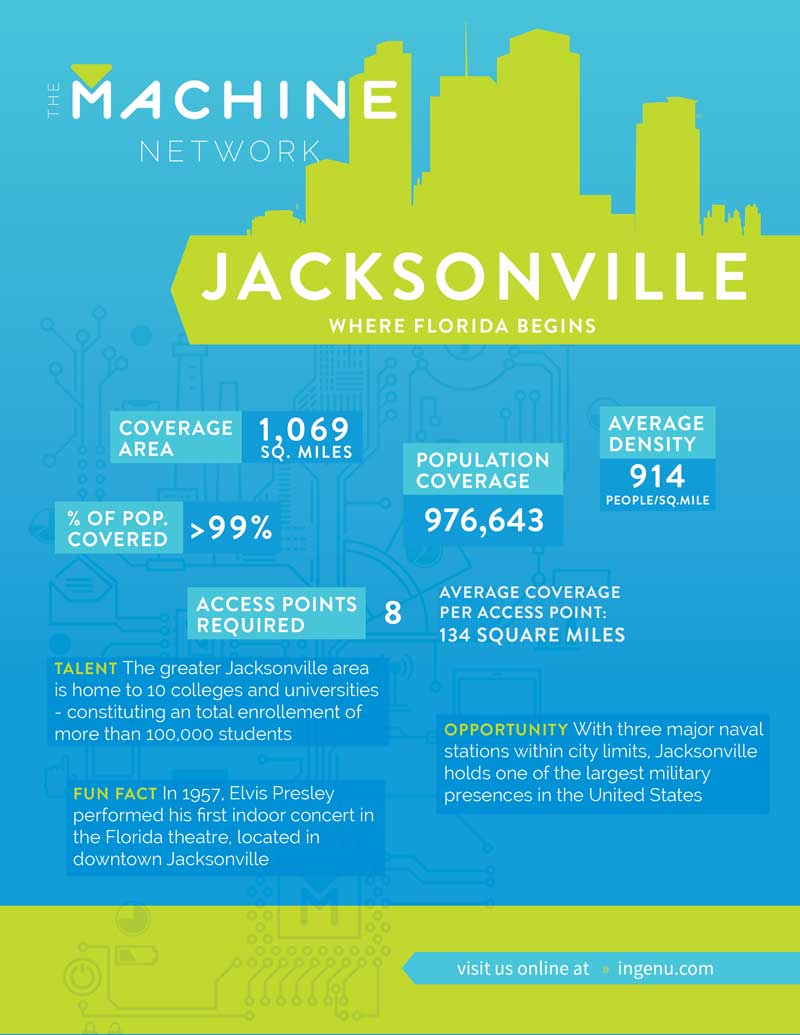 Info about how the Machine Network operates in Jacksonville