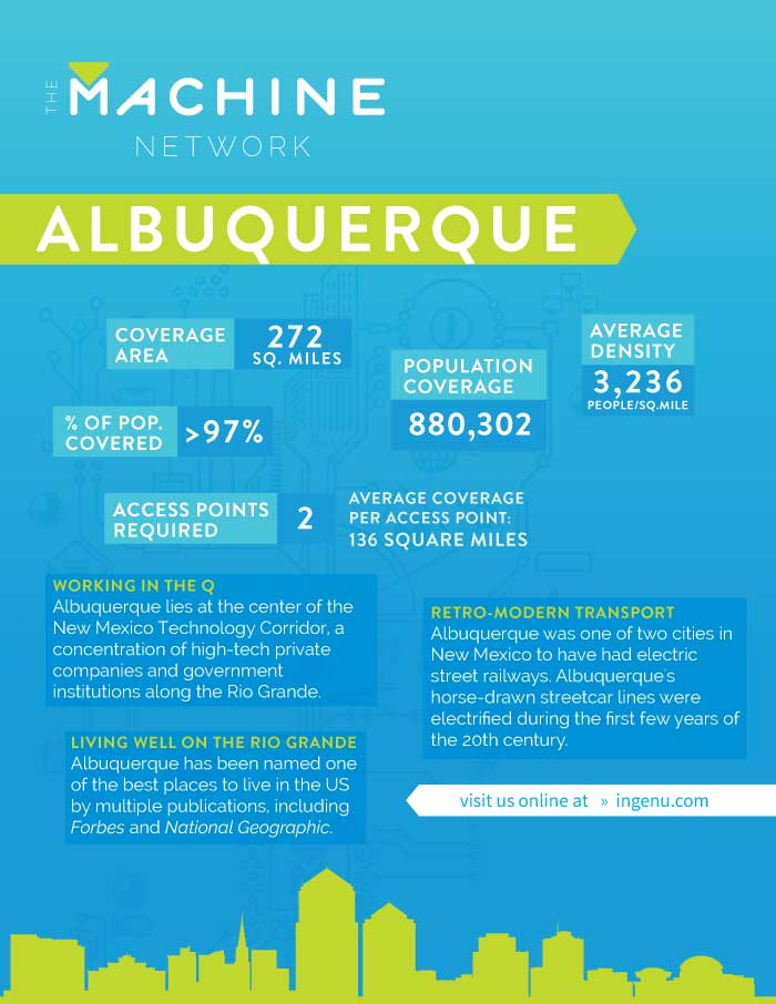 Info for the Machine Network in Albuquerque