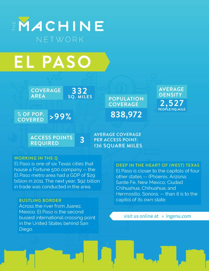 Machine Network Data Sheet for El Paso