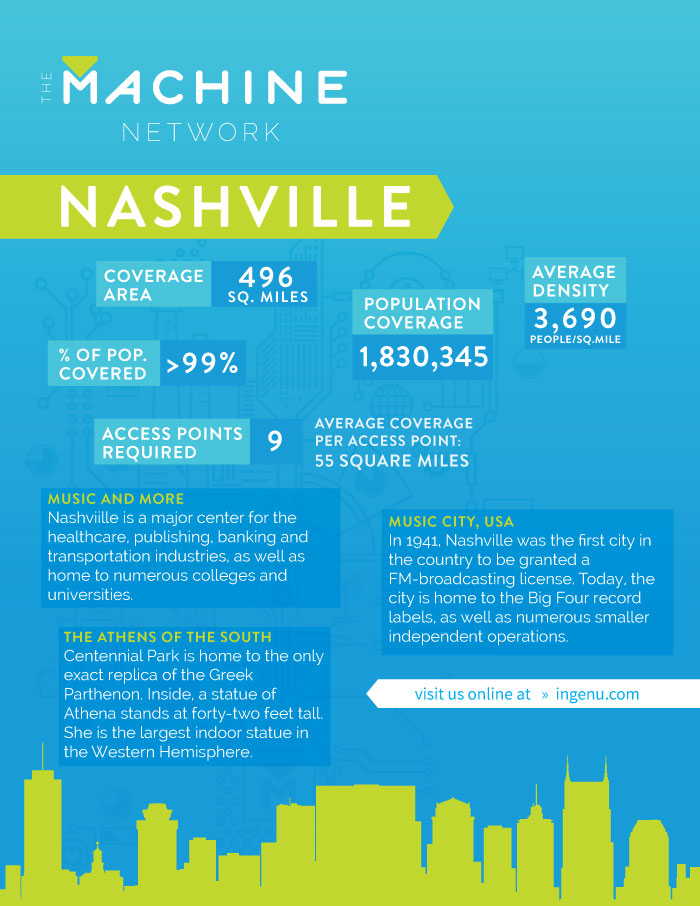 Machine Network Data Sheet for Nashville