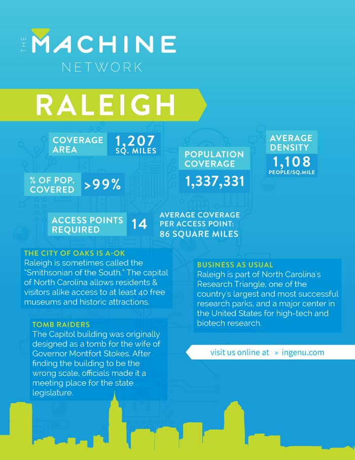 Data Sheet for the Machine Network in Raleigh, North Carolina.